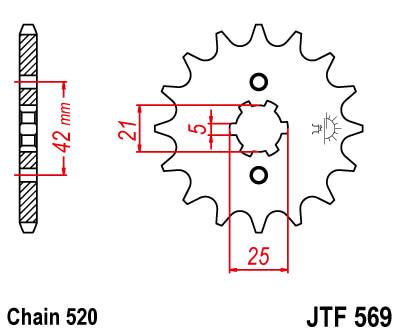 JTF569