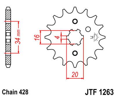 jtf1263
