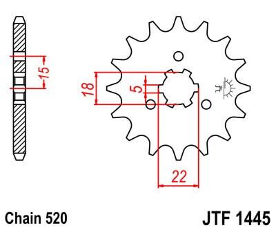 jtf1445