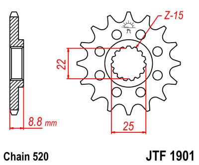 jtf1901
