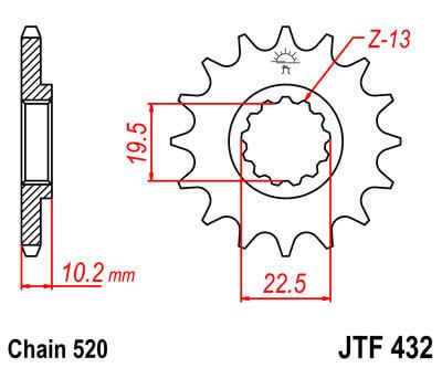 jtf432